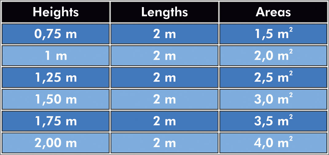 Table heights of heather fences D5